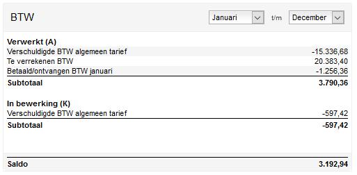 3 - BTW met datum
