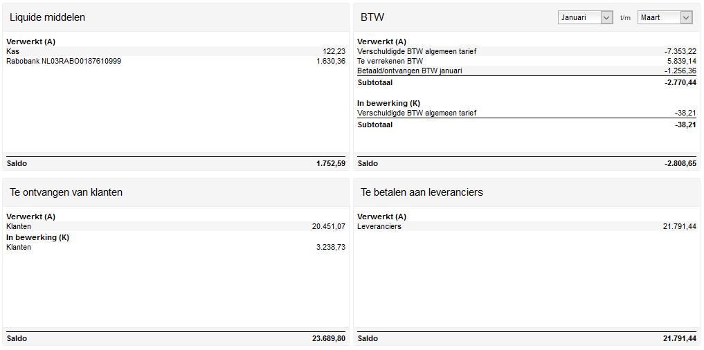 Financieel dashboard: liquiditeit, openstaande posten, saldo btw deze periode
